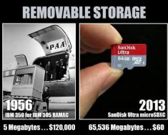 Storage Then And Now